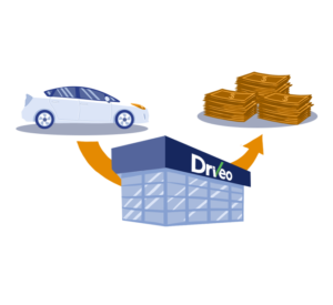 Driveo -get more money than trade in