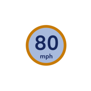 Habit 9 - Speed Limit