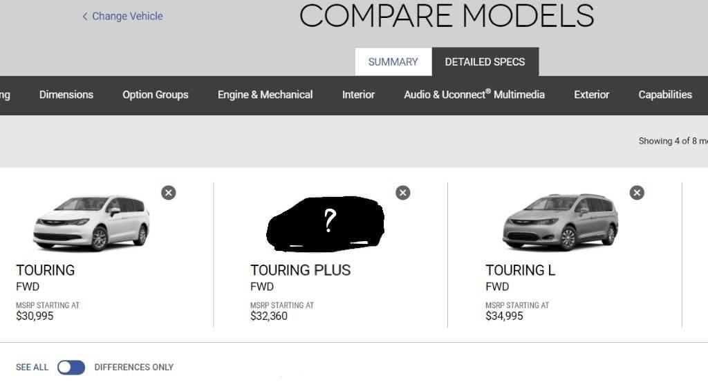 Aventura Chrysler Pacifica Touring Plus