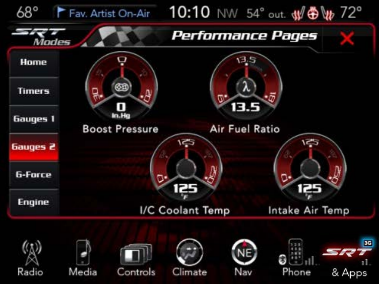 Aventura Performance Pages Gauges 2