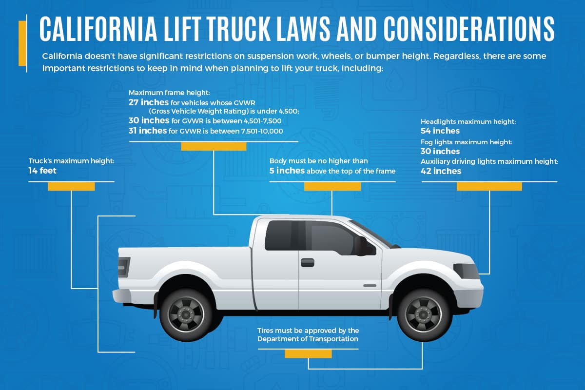 Truck Lifting Infographic
