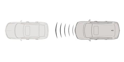 Collision Braking System