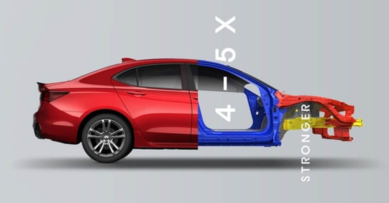 2018 Acura TLX ACE Body Structure