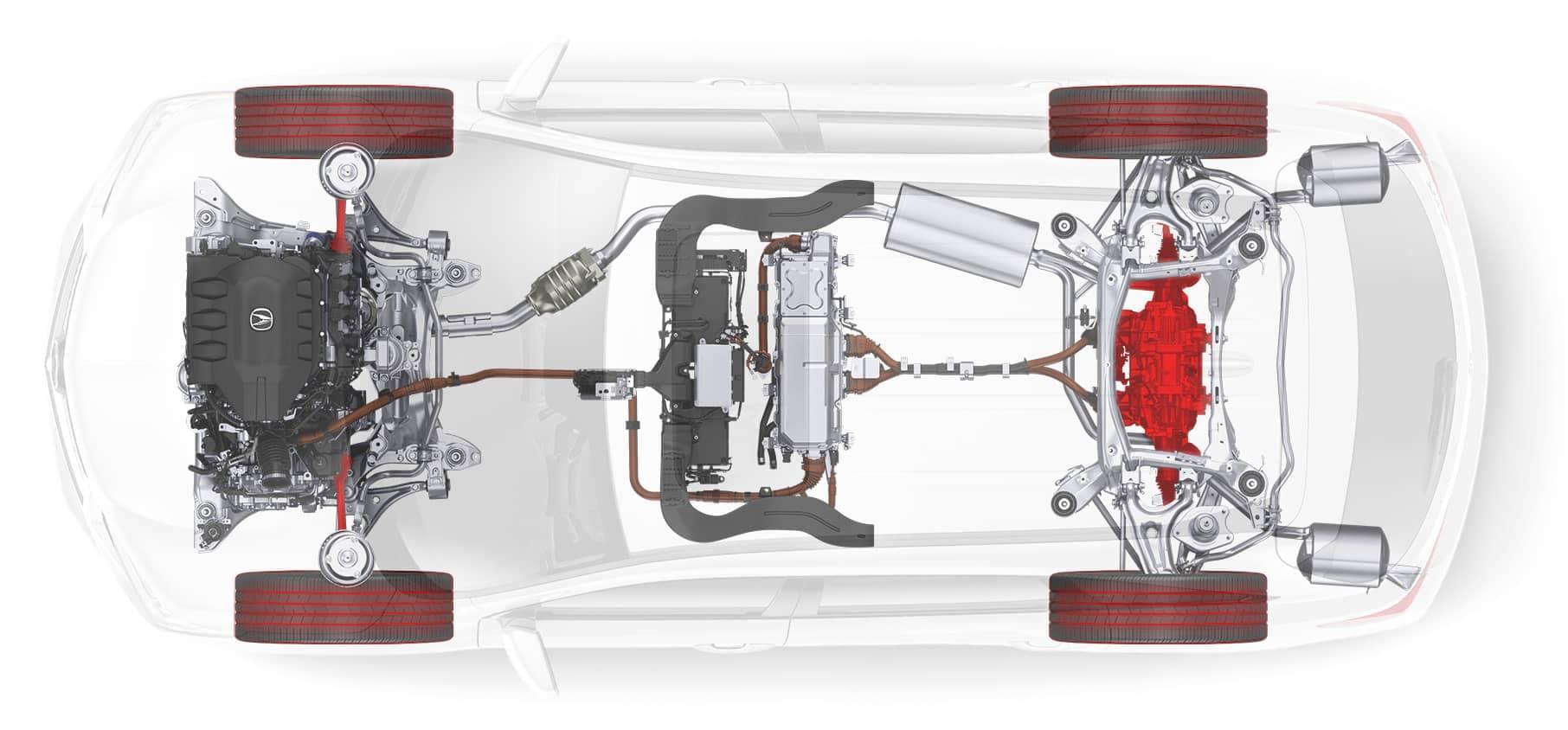 2018 Acura MDX Sport Hybrid Powertrain Details