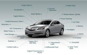 Acura Certified Pre-Owned 182-pt Inspection