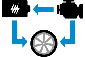 Parallel Hybrid Mode