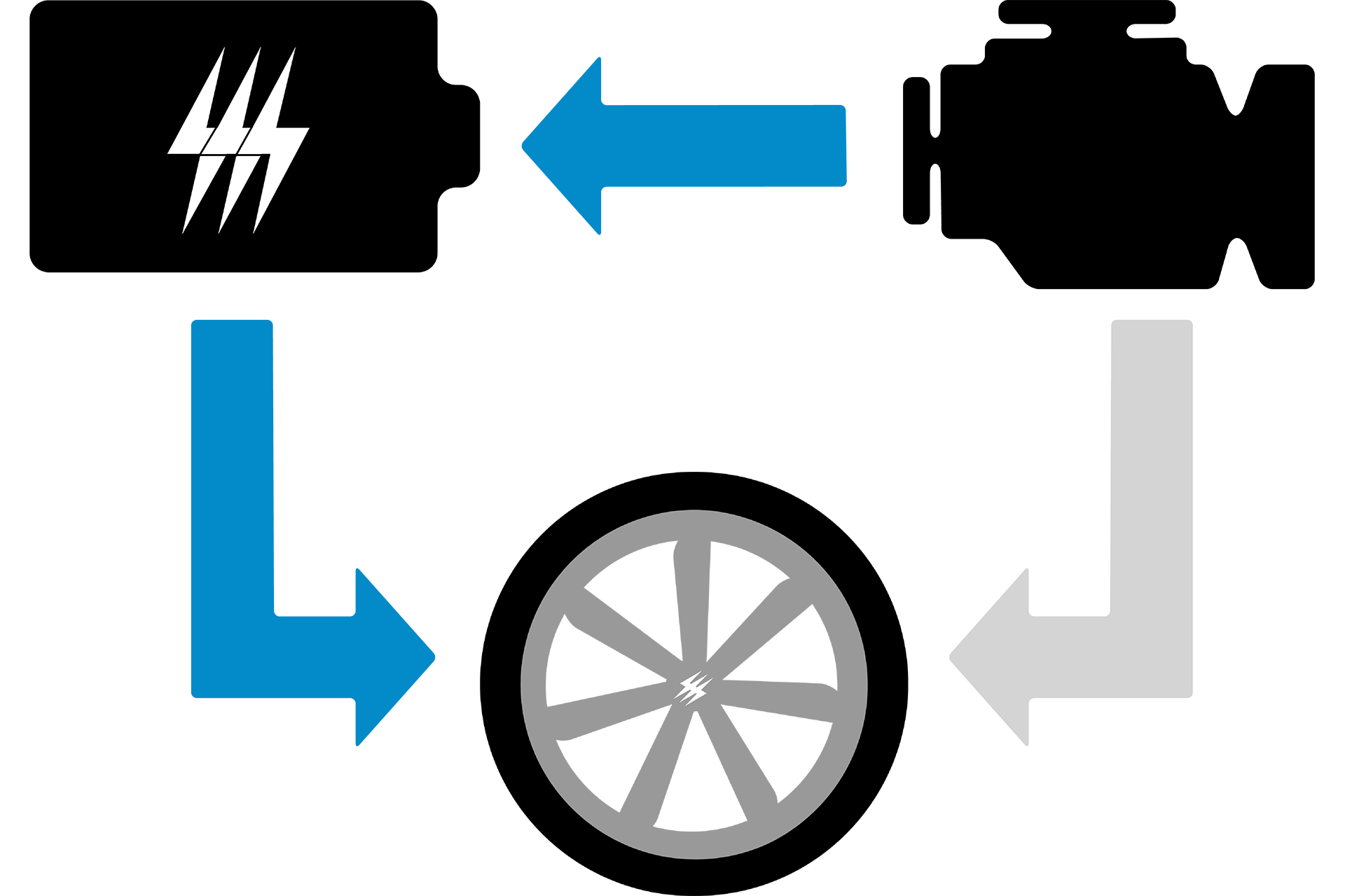 Series Hybrid Mode