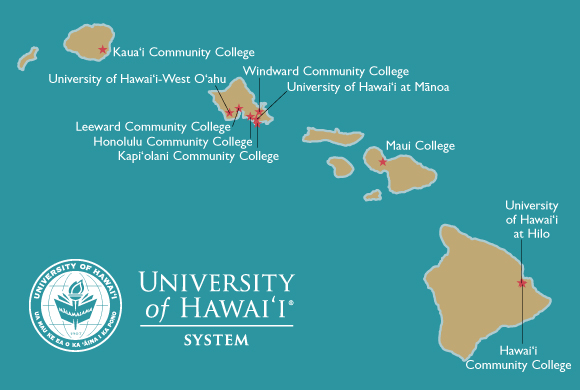 UH sites study hawaii 2014