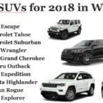 Top 10 SUV's for 2018 in Wyoming