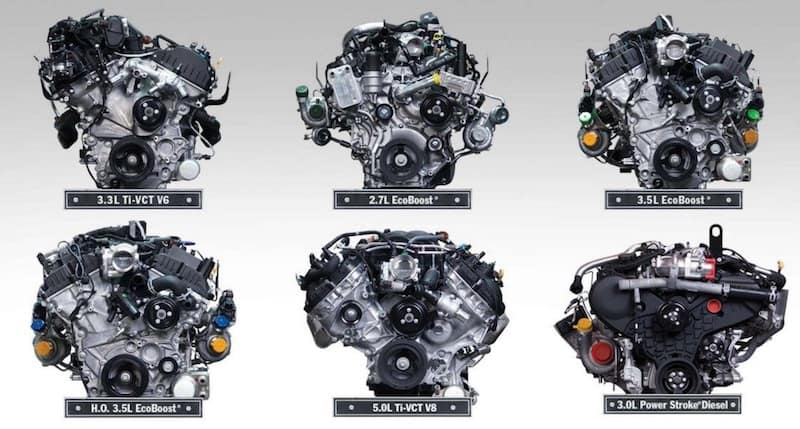 Ford F-150 Engines