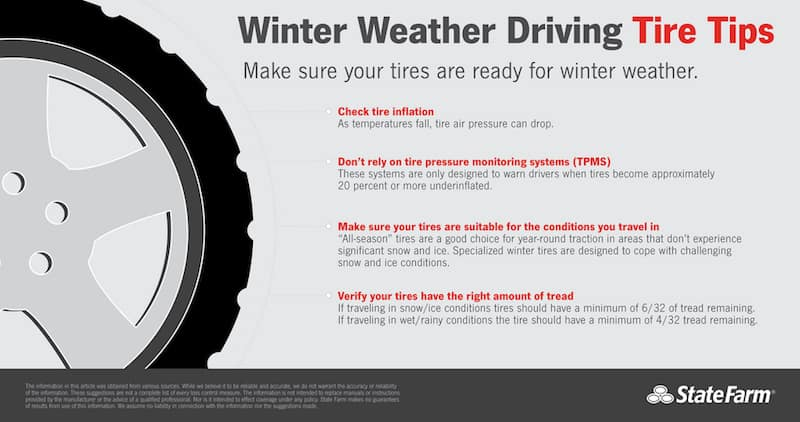 Winter Tire Driving Tips