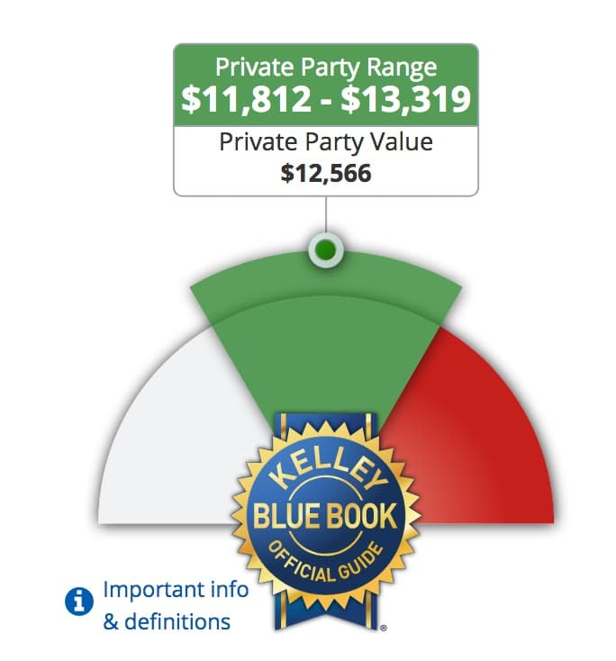 Kelly Blue Book Individual Used Car Price