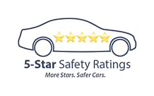 Honda-Awards-5-Star-Safety-Ratings