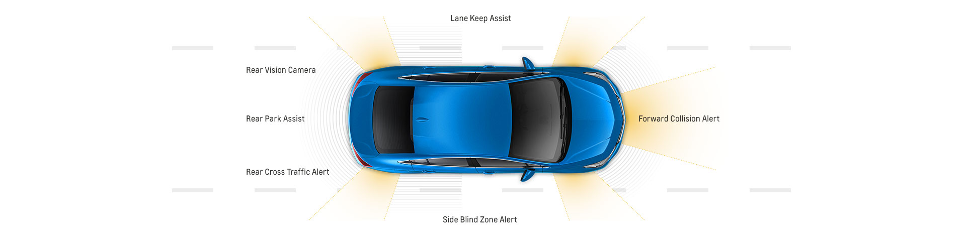 A diagram showing the high tech safety features of the 2017 Chevy Cruze.