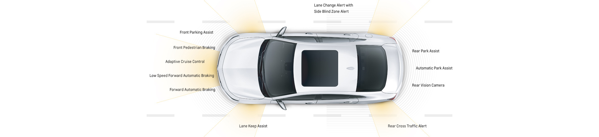 A diagram is shown of the safety features of the 2017 Chevy Malibu.