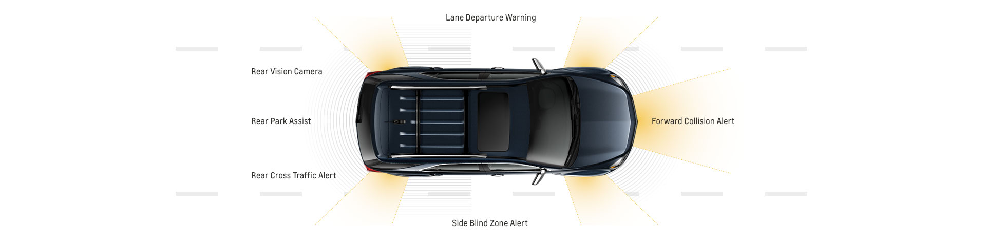 A diagram showing all of the high tech safety figures of the 2017 Traverse.