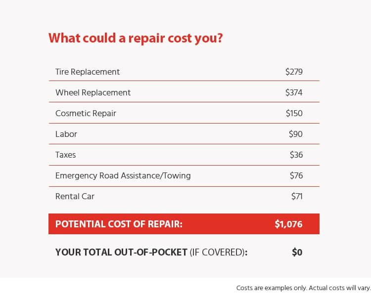 Tire Wheel Repair Cost