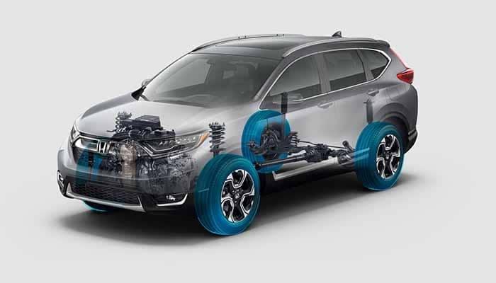 2018 Honda CR-V AWD System