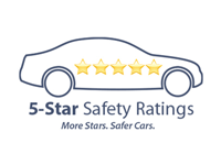 2018 Honda Fit NHTSA 5-Star Safety Ratings