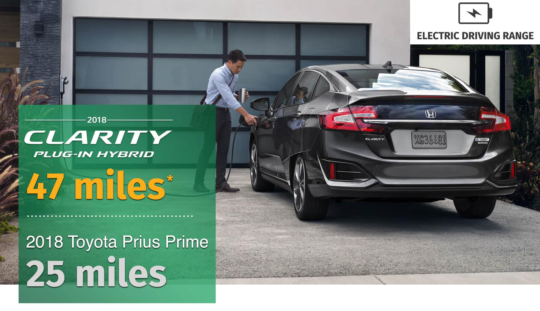 Honda Clarity vs. Toyota Prius: Electric Driving Range