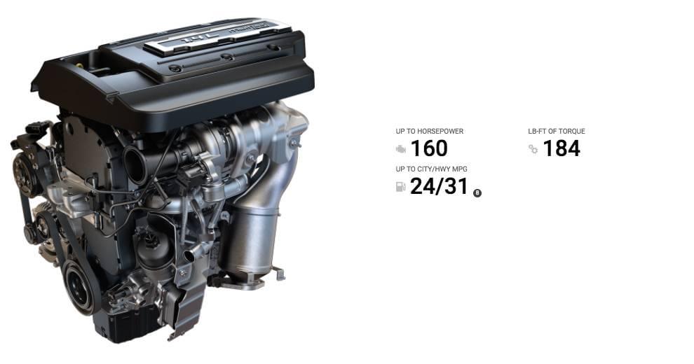 1.4L MultiAir Turbo