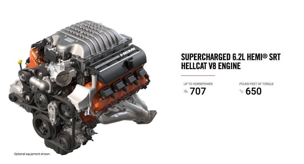 Supercharged Hemi SRT