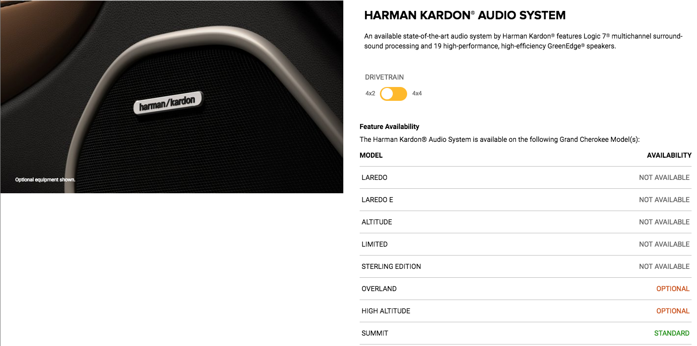 Harmon Kardon Speakers All New 2018 Jeep Grand Cherokee