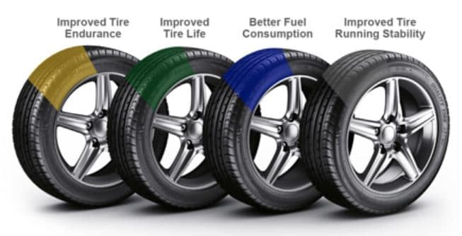 Nitrogen Vs Air Filled Tires Truth Or Hype Springfield Acura
