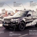 This Range Rover can drive itself